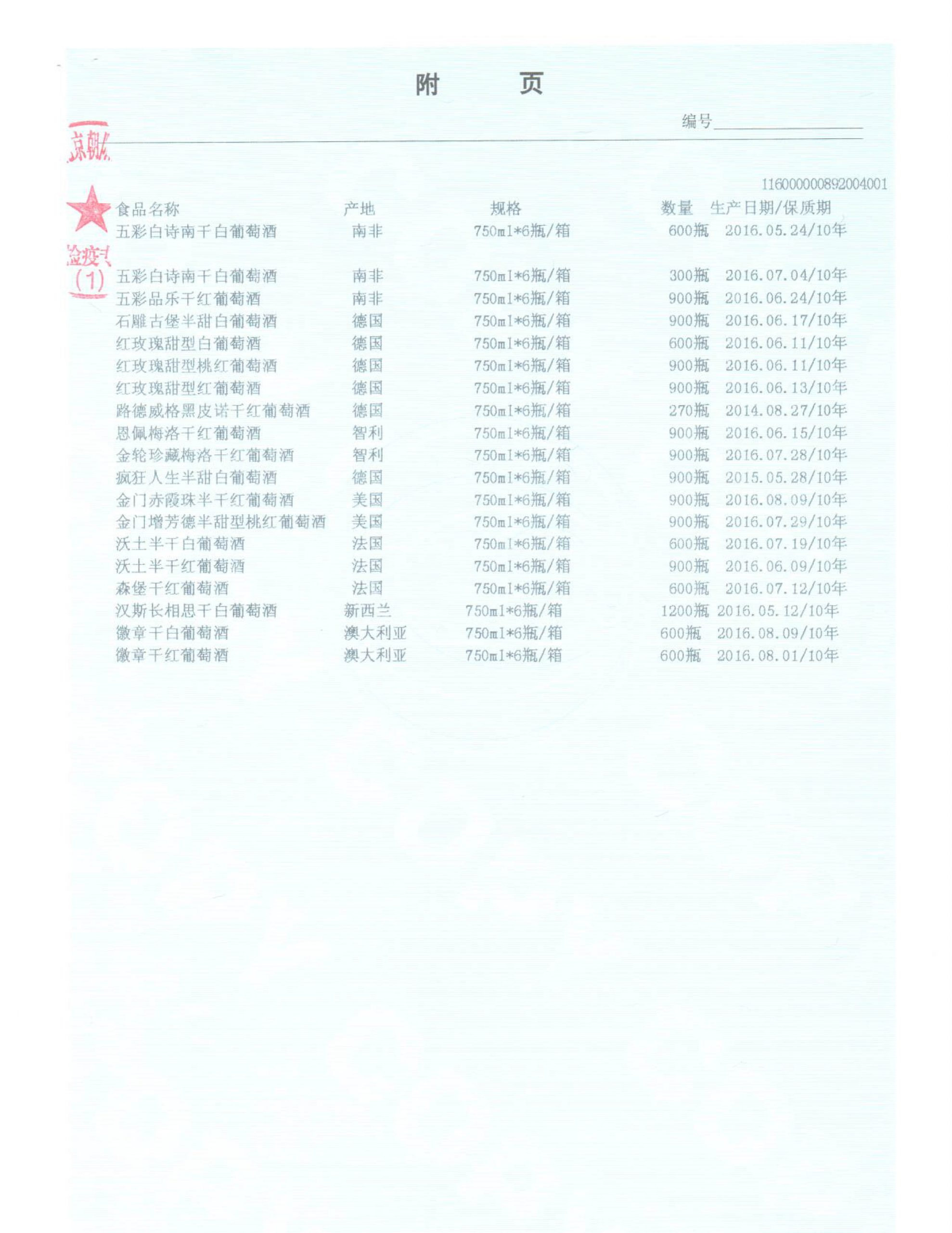 五彩品乐干红葡萄酒08-齐饮(CHEERS)进口葡萄酒店